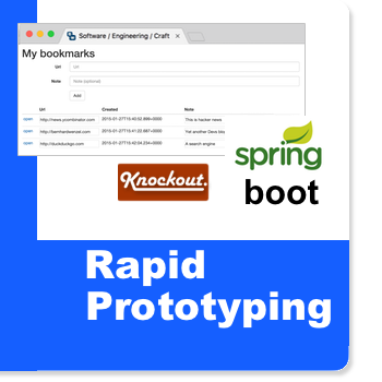 Rapid prototyping with Spring Data Rest and Knockout js