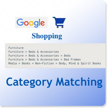 Automatically matching a category in Google's taxonomy (updated 2017)